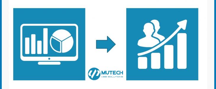 Inbound marketing Agência MUTECH